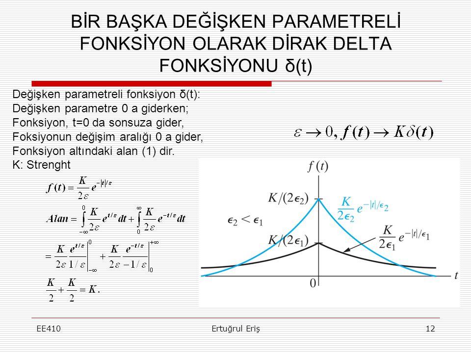 BİR BAŞKA DEĞİŞKEN PARAMETRELİ FONKSİYON OLARAK DİRAK DELTA FONKSİYONU δ(t) EE41012Ertuğrul Eriş Değişken parametreli fonksiyon δ(t): Değişken paramet