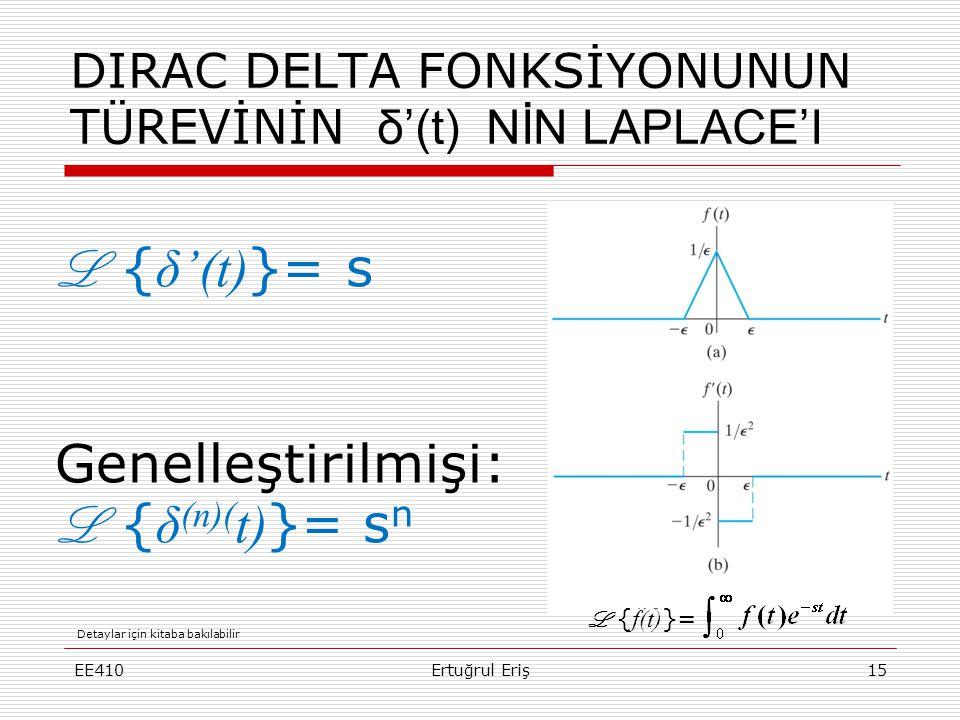 DIRAC DELTA FONKSİYONUNUN TÜREVİNİN δ'(t) NİN LAPLACE'I EE41015Ertuğrul Eriş L { δ'(t) }= s Genelleştirilmişi: L { δ (n)( t) }= s n Detaylar için kita
