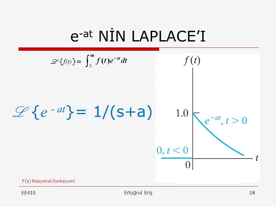 e -at NİN LAPLACE'I EE41018Ertuğrul Eriş L { e - at }= 1/(s+a) L { f(t) }= F(s) Rasyonel fonksiyon!