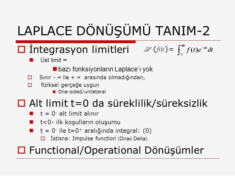 LAPLACE DÖNÜŞÜMÜ TANIM-2  İntegrasyon limitleri  Üst limit ∞  bazı fonksiyonların Laplace'ı yok  Sınır - ∞ ile + ∞ arasında olmadığından,  fiziks