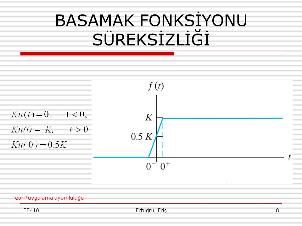 BASAMAK FONKSİYONUN ÖTELENMESİ EE4109Ertuğrul Eriş Darbe (pulse)fonksiyonunu nasıl ifade edebiliriz?