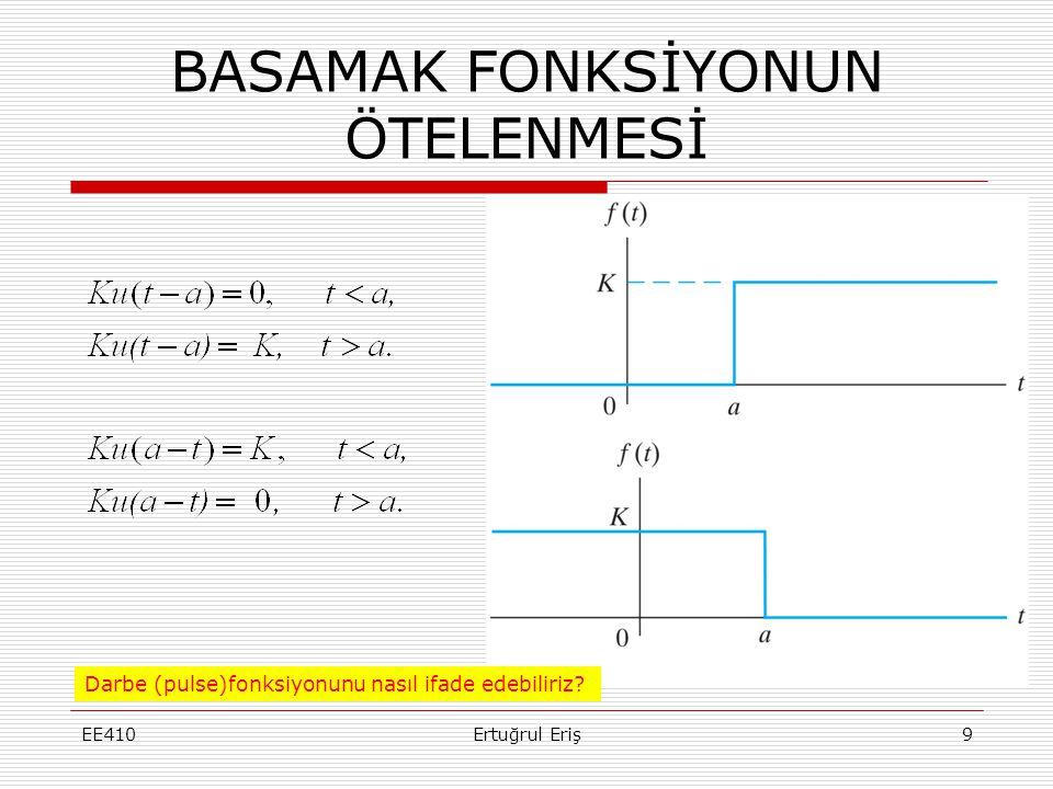 RAMPA FONKSİYONUNUN LAPLACE'I EE410Ertuğrul Eriş20 L { f(t) }= F(s) Rasyonel fonksiyon!