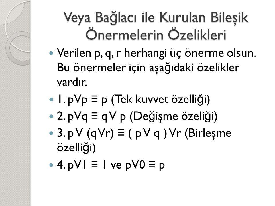 Veya Ba ğ lacı ile Kurulan Bileşik Önermelerin Özelikleri VVerilen p, q, r herhangi üç önerme olsun. Bu önermeler için aşa ğ ıdaki özelikler vardır.
