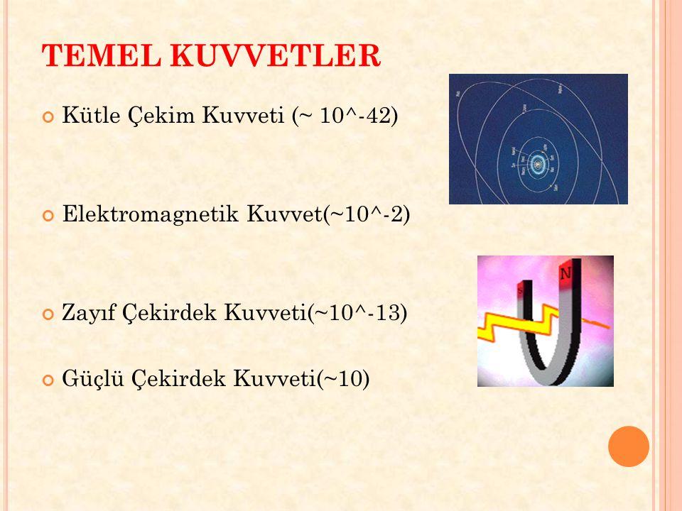 TEMEL KUVVETLER Kütle Çekim Kuvveti (~ 10^-42) Elektromagnetik Kuvvet(~10^-2) Zayıf Çekirdek Kuvveti(~10^-13) Güçlü Çekirdek Kuvveti(~10)