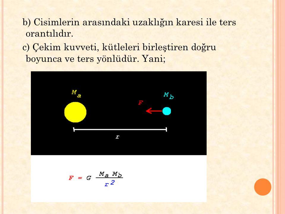 b) Cisimlerin arasındaki uzaklığın karesi ile ters orantılıdır. c) Çekim kuvveti, kütleleri birleştiren doğru boyunca ve ters yönlüdür. Yani;