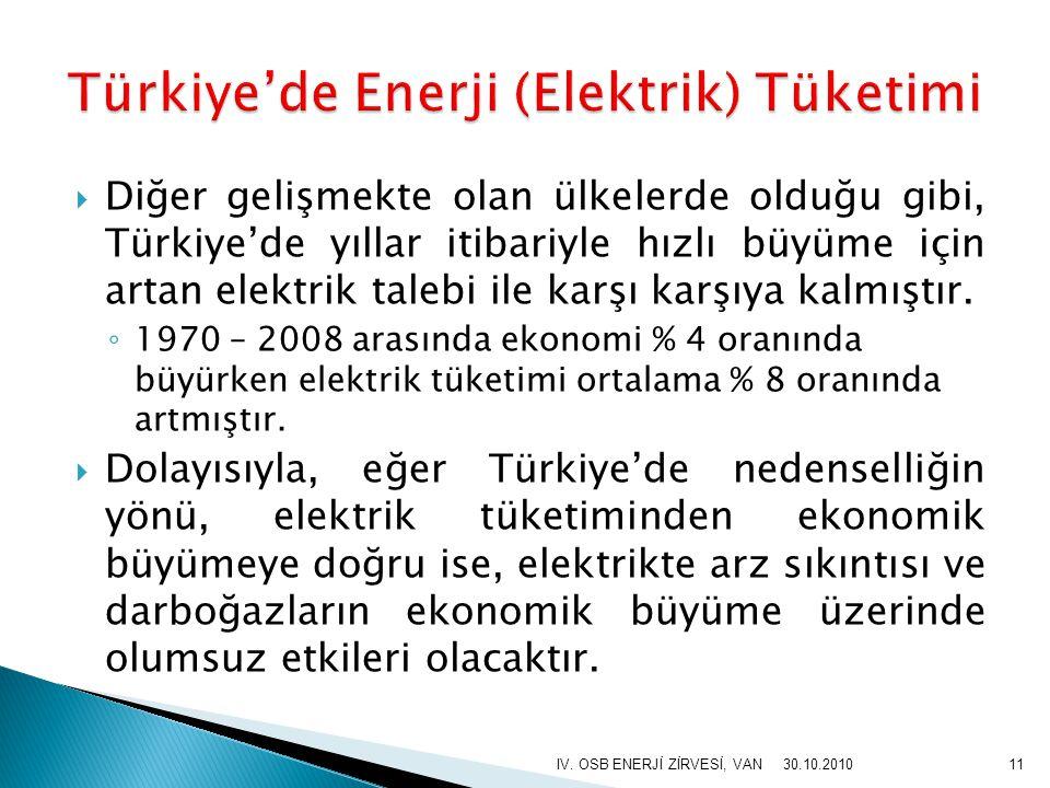  Diğer gelişmekte olan ülkelerde olduğu gibi, Türkiye'de yıllar itibariyle hızlı büyüme için artan elektrik talebi ile karşı karşıya kalmıştır. ◦ 197