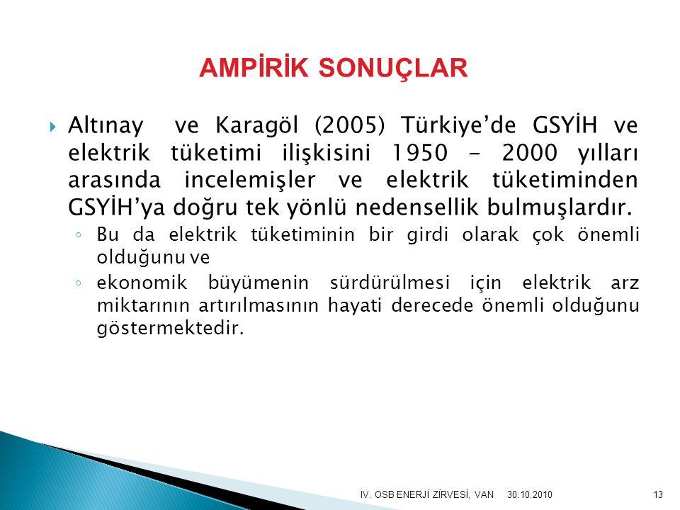  Altınay ve Karagöl (2005) Türkiye'de GSYİH ve elektrik tüketimi ilişkisini 1950 - 2000 yılları arasında incelemişler ve elektrik tüketiminden GSYİH'