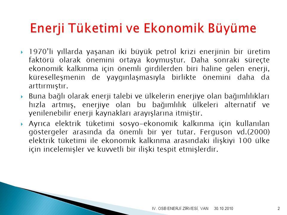  Altınay ve Karagöl (2005) Türkiye'de GSYİH ve elektrik tüketimi ilişkisini 1950 - 2000 yılları arasında incelemişler ve elektrik tüketiminden GSYİH'ya doğru tek yönlü nedensellik bulmuşlardır.
