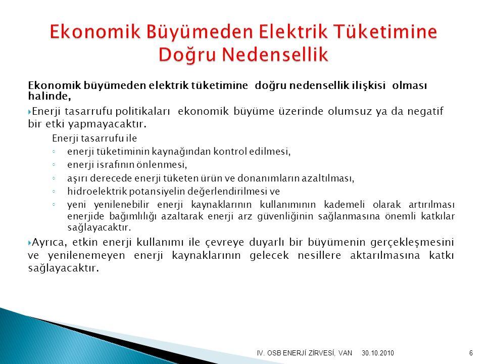  Ekonomik kriz nedeniyle ◦ birçok ülkede üretimde gerçekleşen düşüş ile elektrik tüketiminin azalması ekonomik büyümeden elektrik tüketimine doğru nedensellik ilişkisine iyi bir örnektir.