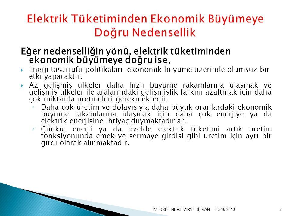  Rosenberg (1998)'de ifade ettiği gibi elektrik tüketimi sadece sanayinin gelişmesindeki temel girdi olmasından değil aynı zamanda insanların hayat kalitesini artıran temel bir faktör olarak da ekonomik kalkınmada önemli bir rol oynamaktadır.
