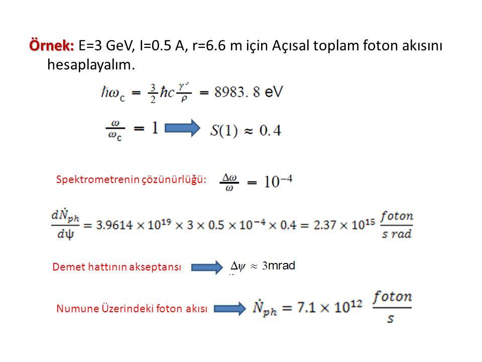 Örnek: Örnek: E=3 GeV, I=0.5 A, r=6.6 m için Açısal toplam foton akısını hesaplayalım. Spektrometrenin çözünürlüğü: Demet hattının akseptansı Numune Ü