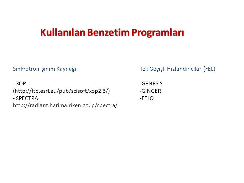 Kullanılan Benzetim Programları Tek Geçişli Hızlandırıcılar (FEL) -GENESIS -GINGER -FELO Sinkrotron Işınım Kaynağı - XOP (http://ftp.esrf.eu/pub/sciso