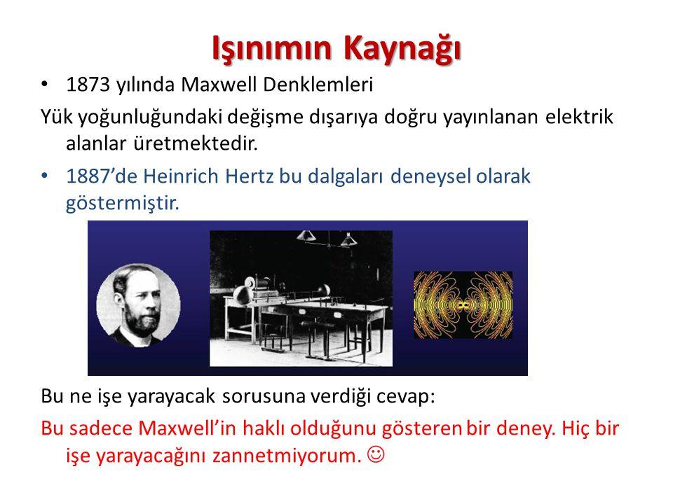 Işınımın Kaynağı • 1873 yılında Maxwell Denklemleri Yük yoğunluğundaki değişme dışarıya doğru yayınlanan elektrik alanlar üretmektedir. • 1887'de Hein