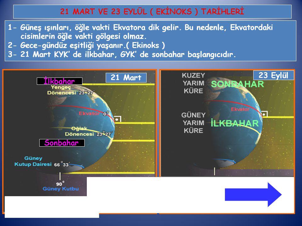 21 MART VE 23 EYLÜL ( EKİNOKS ) TARİHLERİ 1- Güneş ışınları, öğle vakti Ekvatora dik gelir.