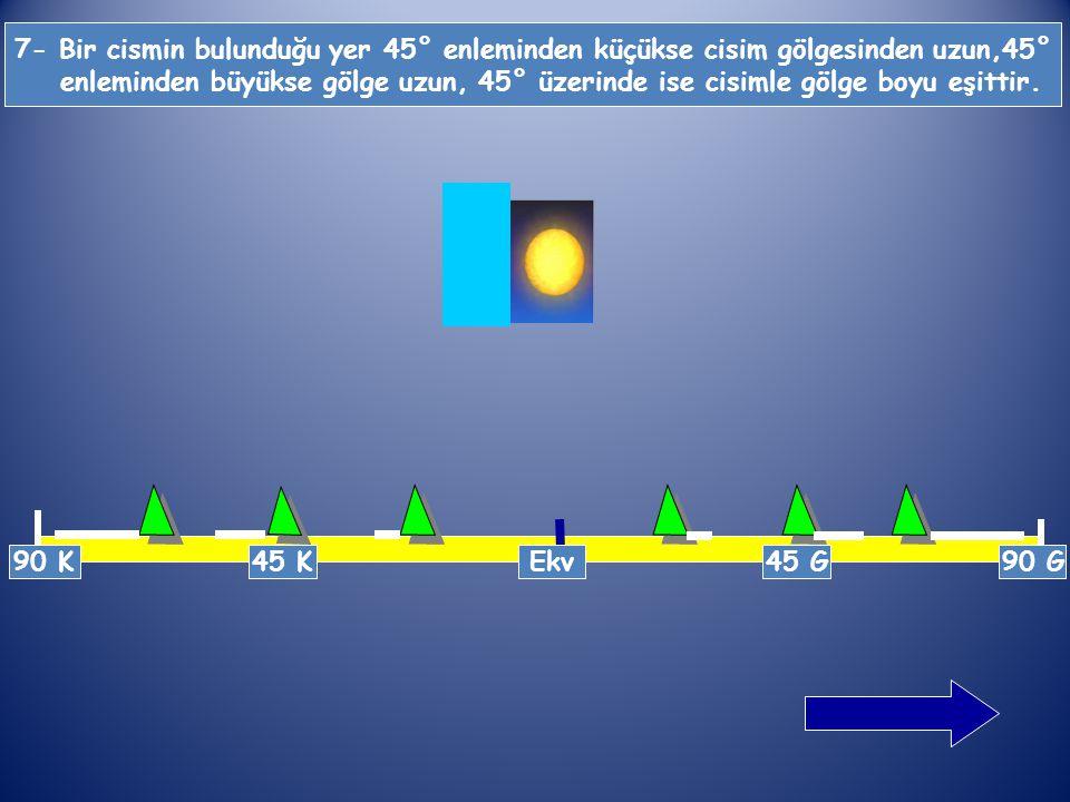 7- Bir cismin bulunduğu yer 45° enleminden küçükse cisim gölgesinden uzun,45° enleminden büyükse gölge uzun, 45° üzerinde ise cisimle gölge boyu eşittir.