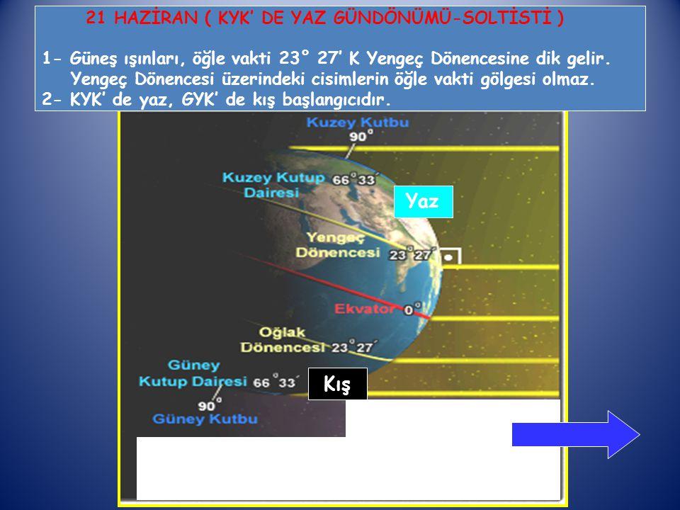21 HAZİRAN ( KYK' DE YAZ GÜNDÖNÜMÜ-SOLTİSTİ ) 1- Güneş ışınları, öğle vakti 23° 27' K Yengeç Dönencesine dik gelir.