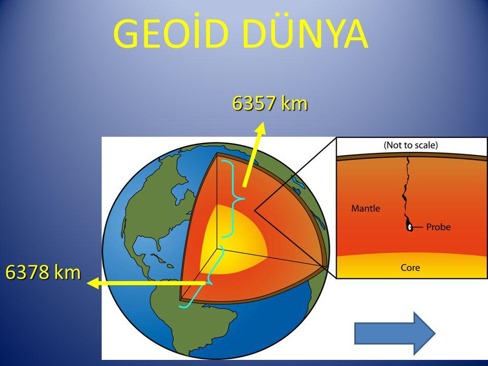 GEOİD DÜNYA 6378 km 6357 km