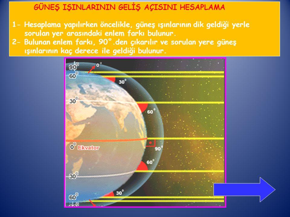 GÜNEŞ IŞINLARININ GELİŞ AÇISINI HESAPLAMA 1- Hesaplama yapılırken öncelikle, güneş ışınlarının dik geldiği yerle sorulan yer arasındaki enlem farkı bulunur.