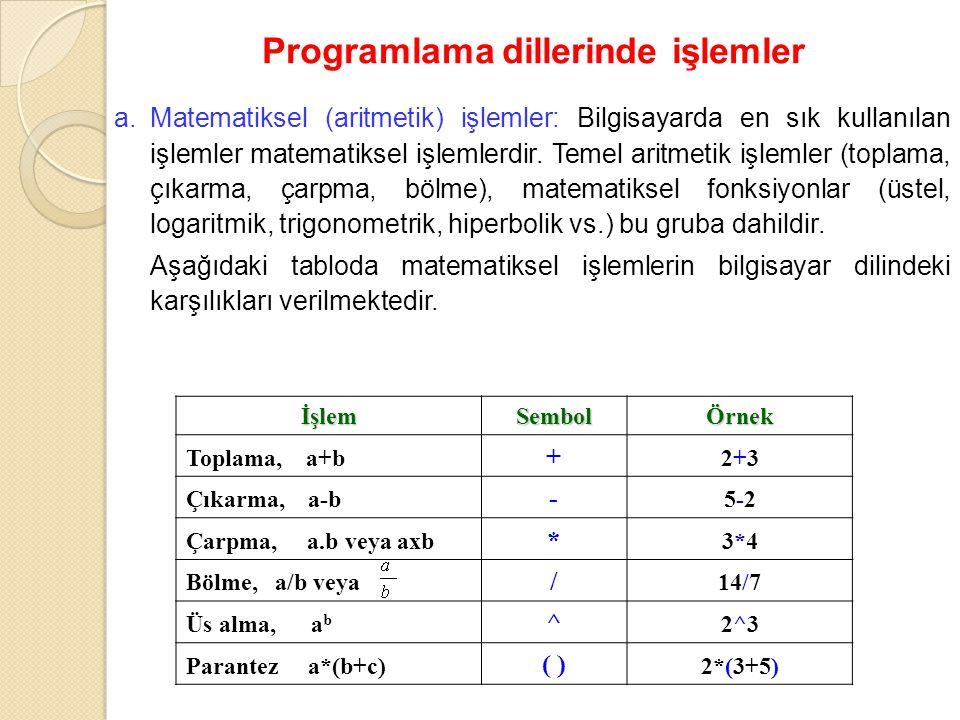 Programlama dillerinde işlemler a.Matematiksel (aritmetik) işlemler: Bilgisayarda en sık kullanılan işlemler matematiksel işlemlerdir. Temel aritmetik