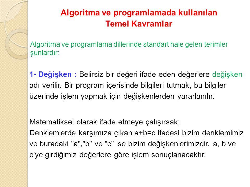 Algoritma ve programlamada kullanılan Temel Kavramlar Algoritma ve programlama dillerinde standart hale gelen terimler şunlardır: 1- Değişken : Belirs