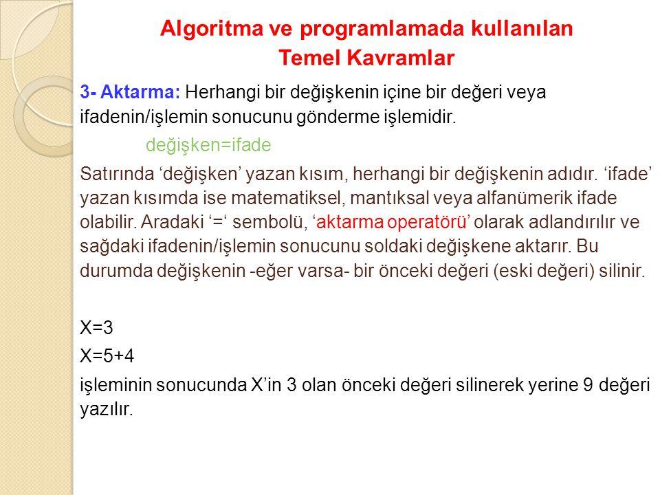 3- Aktarma: Herhangi bir değişkenin içine bir değeri veya ifadenin/işlemin sonucunu gönderme işlemidir. değişken=ifade Satırında 'değişken' yazan kısı