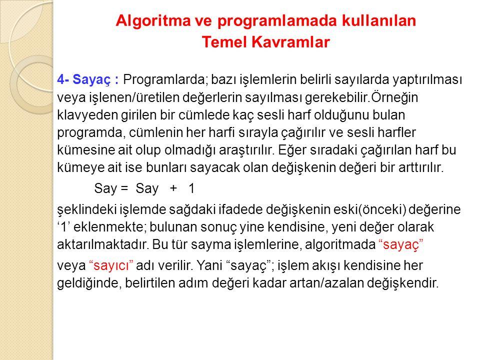 4- Sayaç : Programlarda; bazı işlemlerin belirli sayılarda yaptırılması veya işlenen/üretilen değerlerin sayılması gerekebilir.Örneğin klavyeden giril