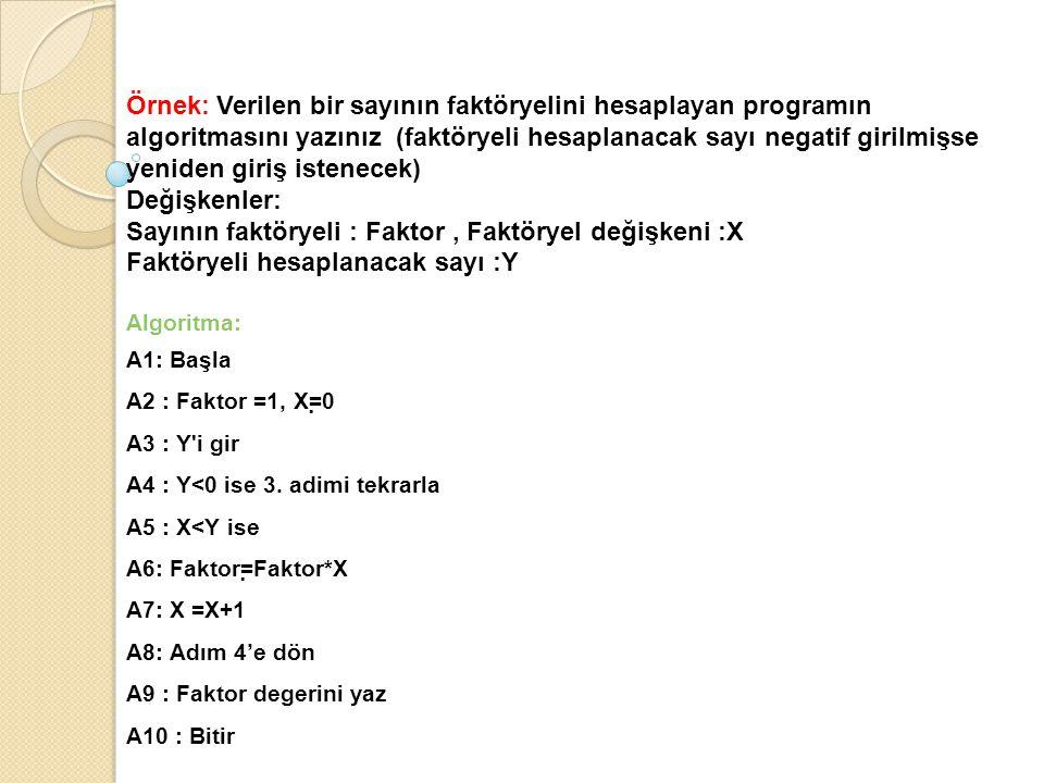 Örnek: Verilen bir sayının faktöryelini hesaplayan programın algoritmasını yazınız (faktöryeli hesaplanacak sayı negatif girilmişse yeniden giriş iste