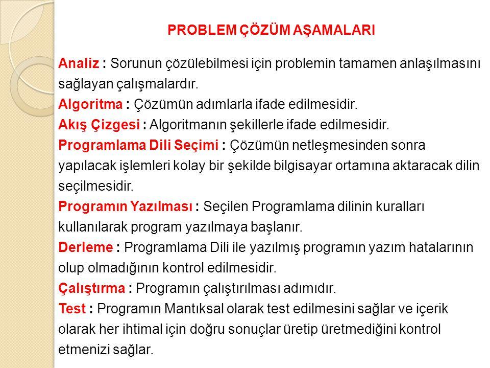 PROBLEM ÇÖZÜM AŞAMALARI Analiz : Sorunun çözülebilmesi için problemin tamamen anlaşılmasını sağlayan çalışmalardır. Algoritma : Çözümün adımlarla ifad