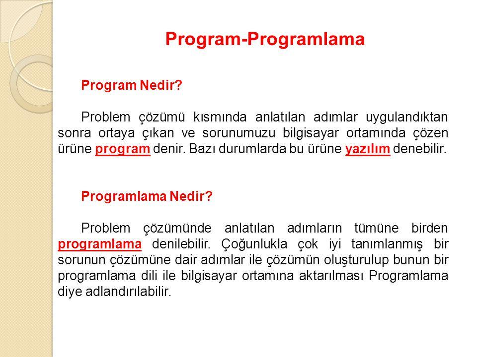 Program Nedir? Problem çözümü kısmında anlatılan adımlar uygulandıktan sonra ortaya çıkan ve sorunumuzu bilgisayar ortamında çözen ürüne program denir