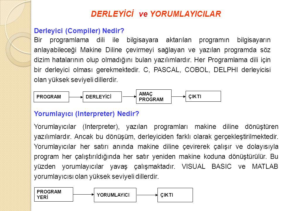 Programlama dillerinde işlemler Bilgisayar programları ile gerçekleştirilen işlemler genel olarak üç gruba ayrılır: a.