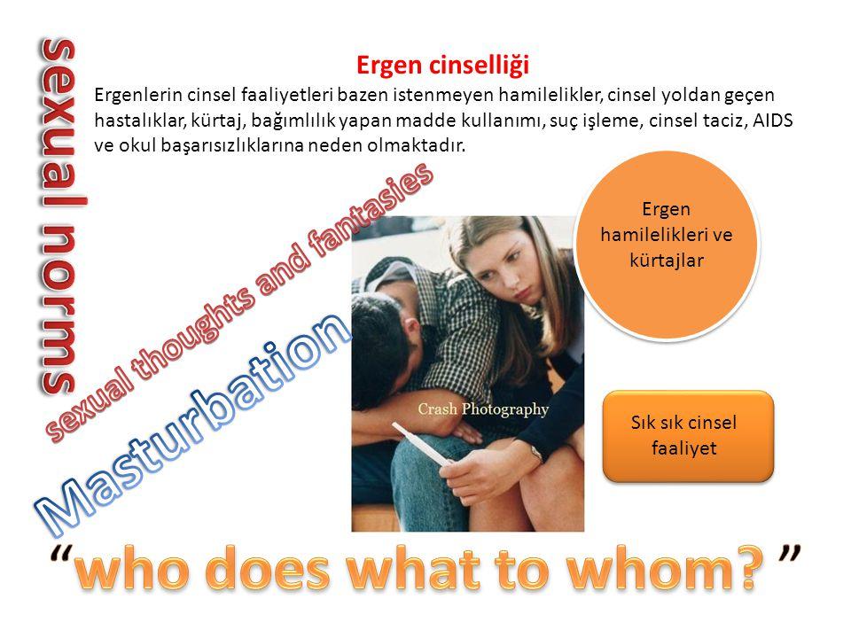 Ergen cinselliği Ergenlerin cinsel faaliyetleri bazen istenmeyen hamilelikler, cinsel yoldan geçen hastalıklar, kürtaj, bağımlılık yapan madde kullanı