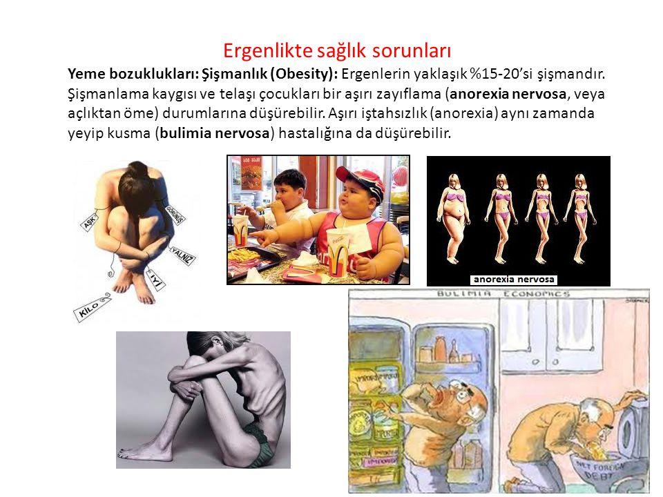 Ergenlikte sağlık sorunları Yeme bozuklukları: Şişmanlık (Obesity): Ergenlerin yaklaşık %15-20'si şişmandır. Şişmanlama kaygısı ve telaşı çocukları bi