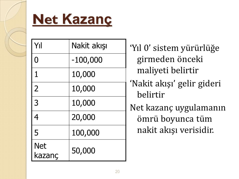 Net Kazanç ' Yıl 0' sistem yürürlüğe girmeden önceki maliyeti belirtir 'Nakit akışı' gelir gideri belirtir Net kazanç uygulamanın ömrü boyunca tüm nak