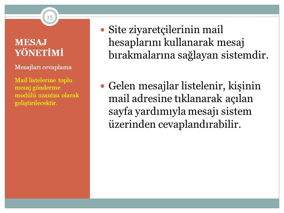 MESAJ YÖNETİMİ Mesajları cevaplama Mail listelerine toplu mesaj gönderme modülü uzantısı olarak geliştirilecektir.  Site ziyaretçilerinin mail hesapl