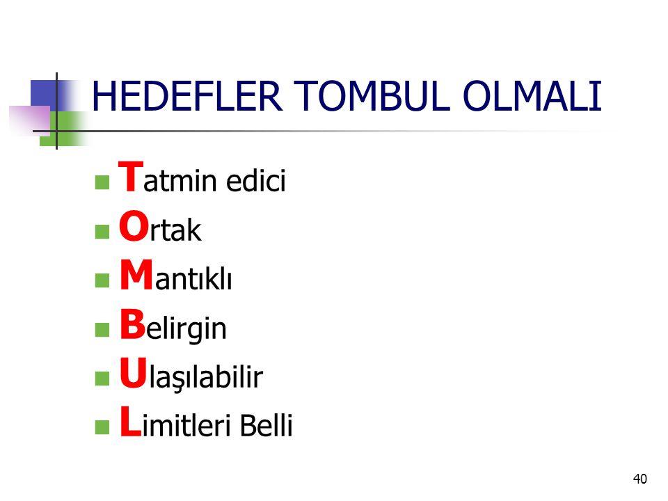 HEDEFLER TOMBUL OLMALI  T atmin edici  O rtak  M antıklı  B elirgin  U laşılabilir  L imitleri Belli 40
