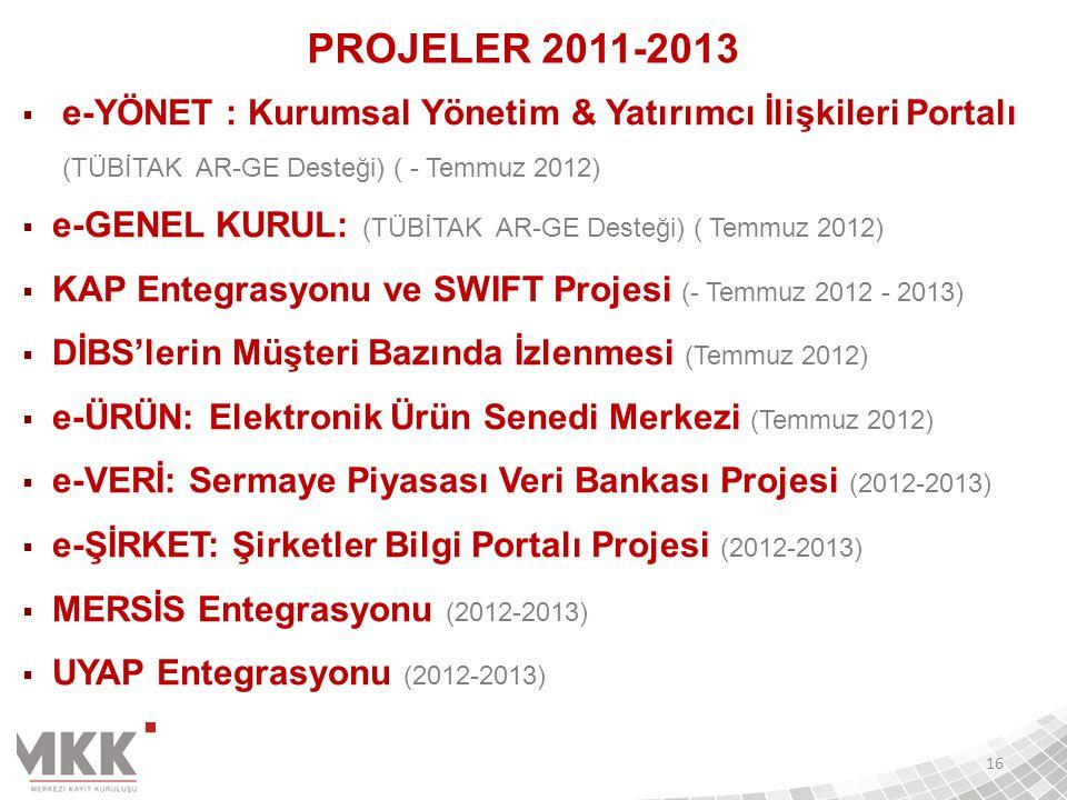  e-YÖNET : Kurumsal Yönetim & Yatırımcı İlişkileri Portalı (TÜBİTAK AR-GE Desteği) ( - Temmuz 2012)  e-GENEL KURUL: (TÜBİTAK AR-GE Desteği) ( Temmuz