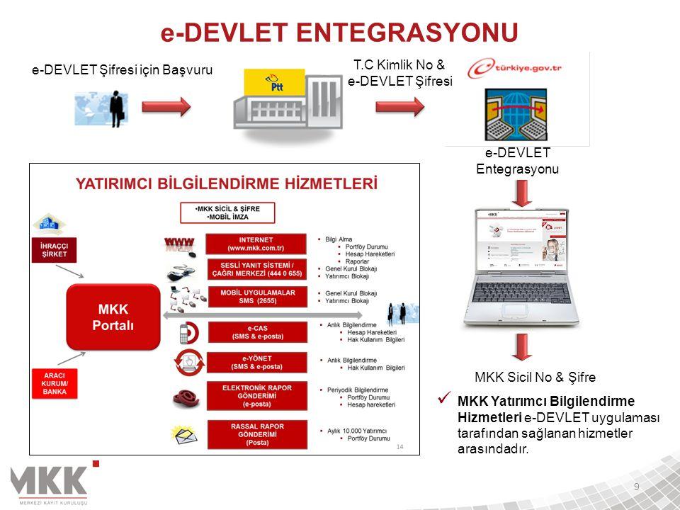  MKK Yatırımcı Bilgilendirme Hizmetleri e-DEVLET uygulaması tarafından sağlanan hizmetler arasındadır. e-DEVLET Şifresi için Başvuru e-DEVLET Entegra