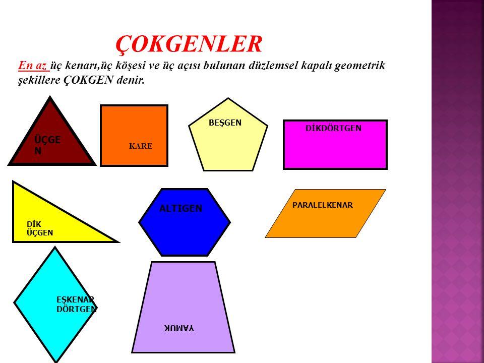 ÜÇGE N PARALELKENAR DİKDÖRTGEN ALTIGEN BEŞGEN DİK ÜÇGEN YAMUK EŞKENAR DÖRTGEN ÇOKGENLER En az üç kenarı,üç köşesi ve üç açısı bulunan düzlemsel kapalı geometrik şekillere ÇOKGEN denir.