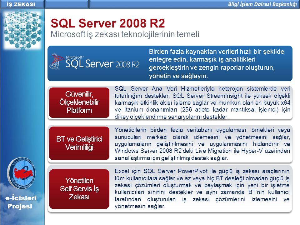 e-İcisleri Projesi SQL Server 2008 R2 Microsoft iş zekası teknolojilerinin temeli Birden fazla kaynaktan verileri hızlı bir şekilde entegre edin, karm