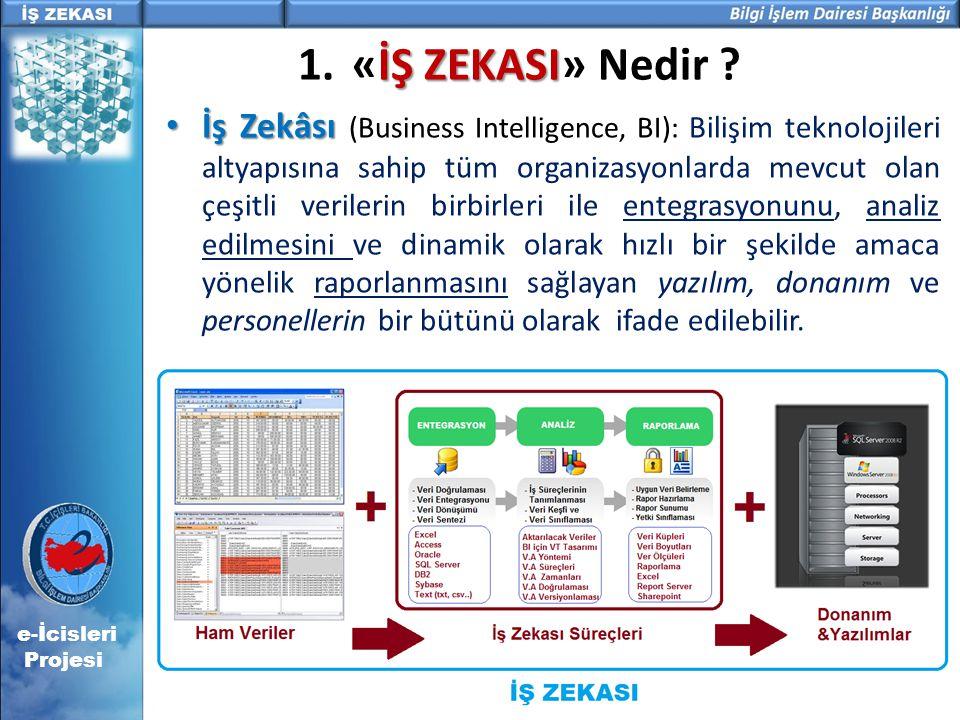 İŞ ZEKASI 1.«İŞ ZEKASI» Nedir ? • İş Zekâsı • İş Zekâsı (Business Intelligence, BI): Bilişim teknolojileri altyapısına sahip tüm organizasyonlarda mev
