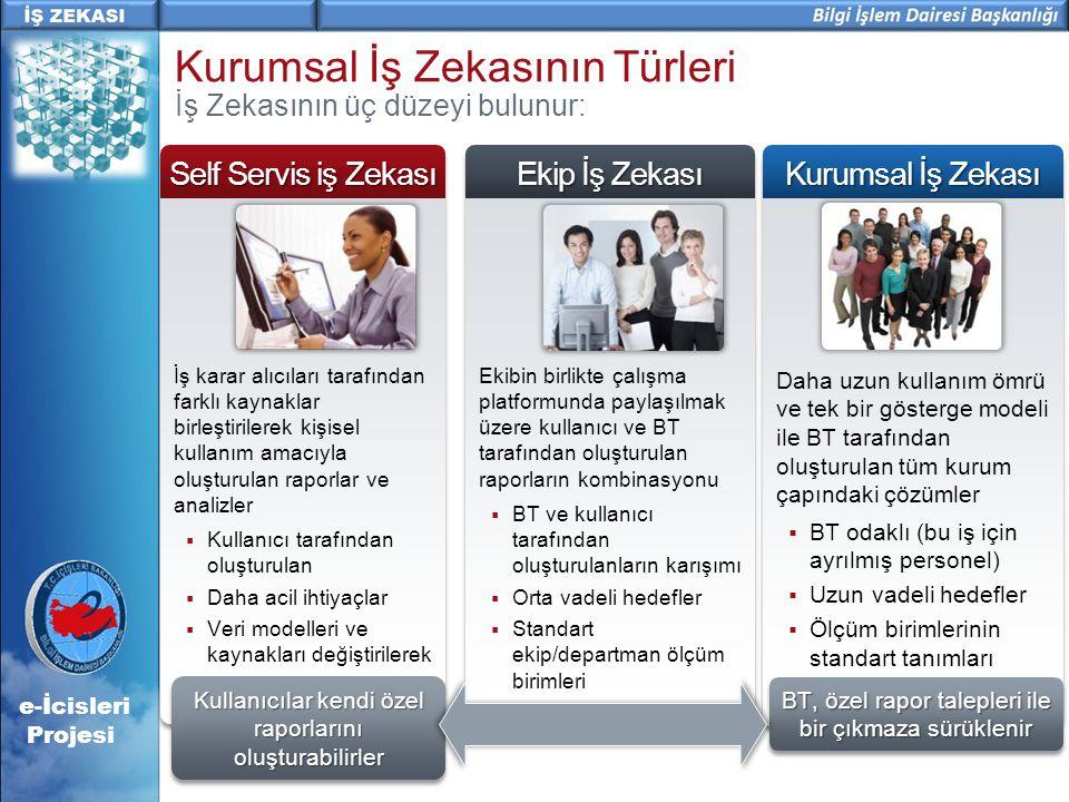 e-İcisleri Projesi Organizasyonlardaki iş hacmine ve personellere bağlı olan iş sürekliliğini ve iş verimliliğini arttırır Kişilere, alt birimlere ve