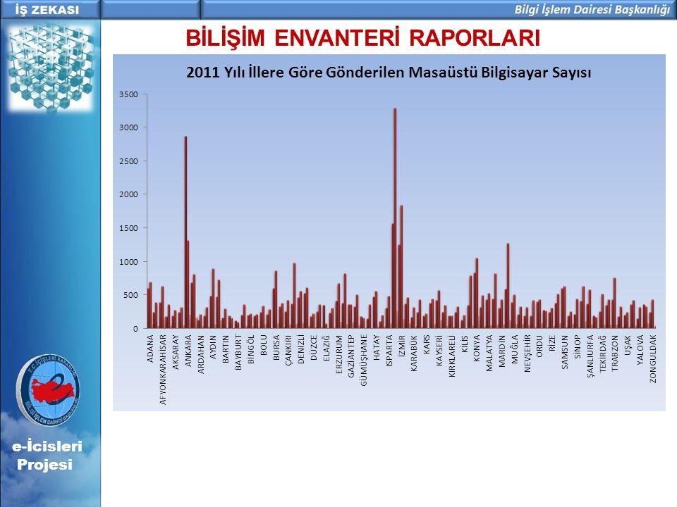 e-İcisleri Projesi BİLİŞİM ENVANTERİ RAPORLARI