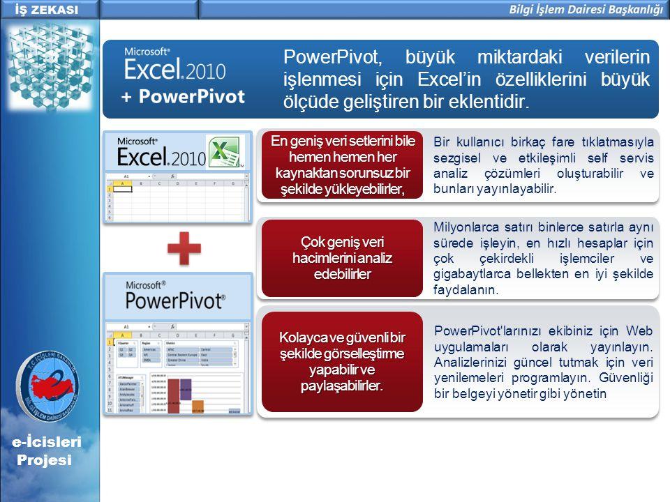 e-İcisleri Projesi PowerPivot, büyük miktardaki verilerin işlenmesi için Excel'in özelliklerini büyük ölçüde geliştiren bir eklentidir. Bir kullanıcı