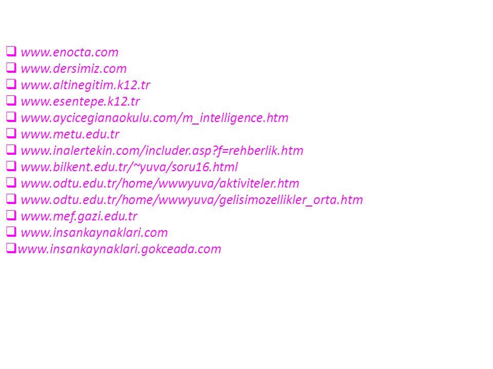  www.enocta.com  www.dersimiz.com  www.altinegitim.k12.tr  www.esentepe.k12.tr  www.aycicegianaokulu.com/m_intelligence.htm  www.metu.edu.tr  w