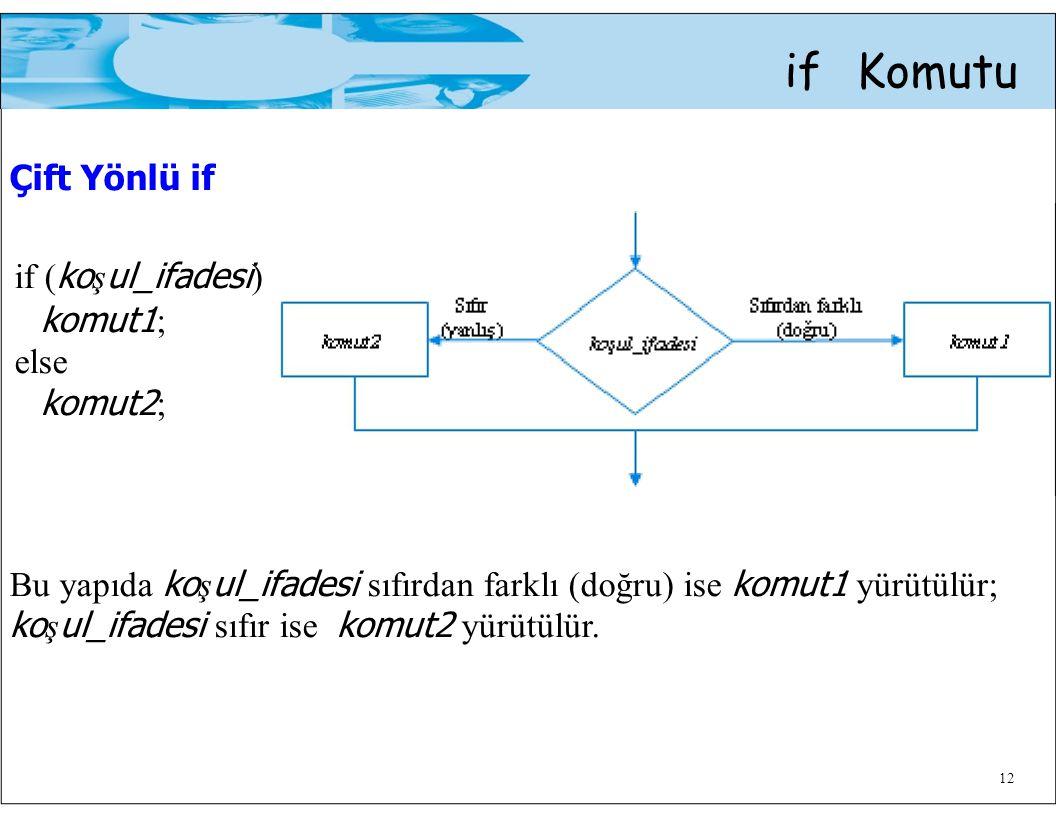 12 if Komutu Çift Yönlü if if ( ko ş ul_ifadesi ) komut1 ; else komut2 ; Bu yapıda ko ş ul_ifadesi sıfırdan farklı (doğru) ise komut1 yürütülür; ko ş