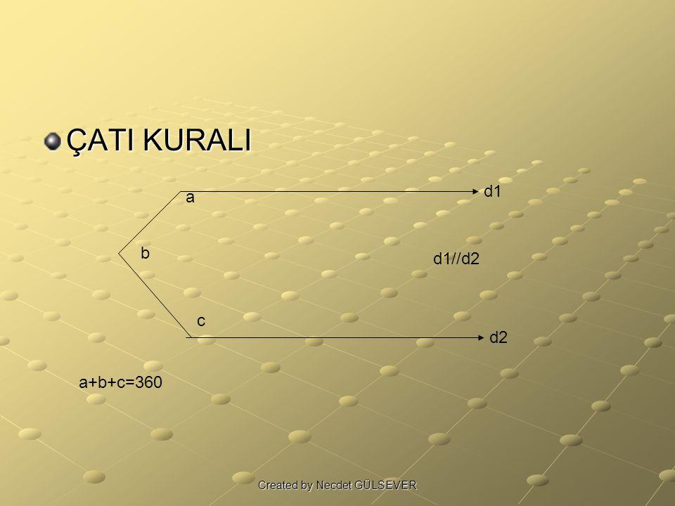 ÇATI KURALI b a c a+b+c=360 d1 d2 d1//d2 Created by Necdet GÜLSEVER