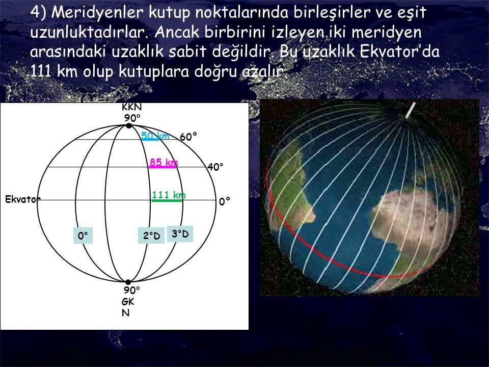 4) Meridyenler kutup noktalarında birleşirler ve eşit uzunluktadırlar. Ancak birbirini izleyen iki meridyen arasındaki uzaklık sabit değildir. Bu uzak
