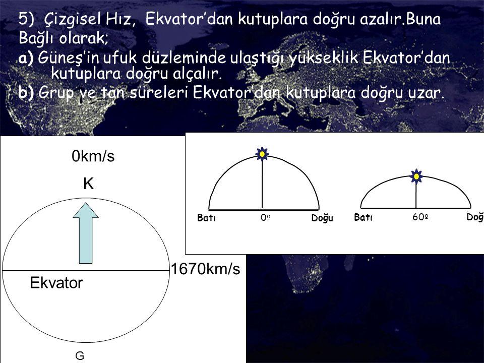 5) Çizgisel Hız, Ekvator'dan kutuplara doğru azalır.Buna Bağlı olarak; a) Güneş'in ufuk düzleminde ulaştığı yükseklik Ekvator'dan kutuplara doğru alça