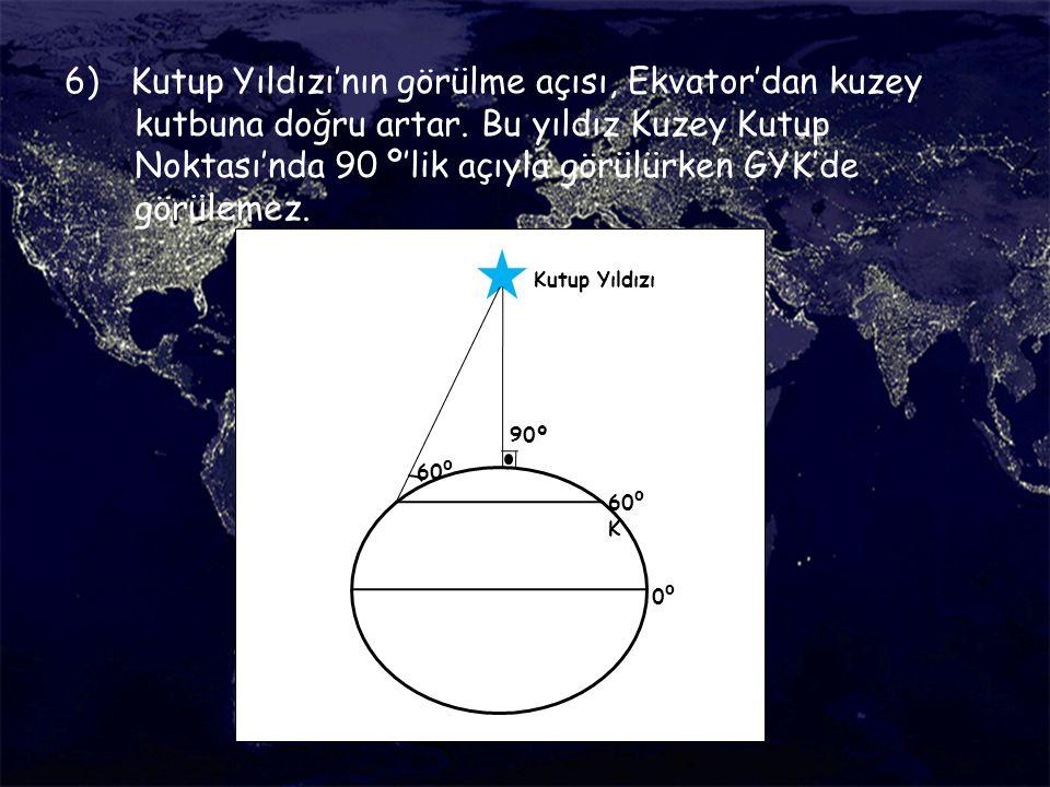 6) Kutup Yıldızı'nın görülme açısı, Ekvator'dan kuzey kutbuna doğru artar. Bu yıldız Kuzey Kutup Noktası'nda 90 º'lik açıyla görülürken GYK'de görülem