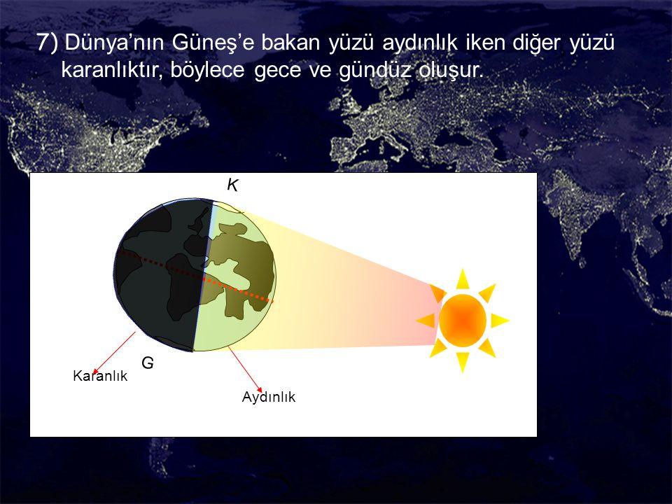 7) Dünya'nın Güneş'e bakan yüzü aydınlık iken diğer yüzü karanlıktır, böylece gece ve gündüz oluşur. Aydınlık Karanlık G K